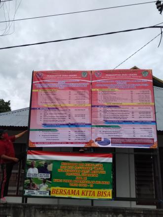 Transparansi Pengelolaan Keuangan Desa, Melalui Baliho Anggaran Pendapatan dan Belanja Desa (APBDes)
